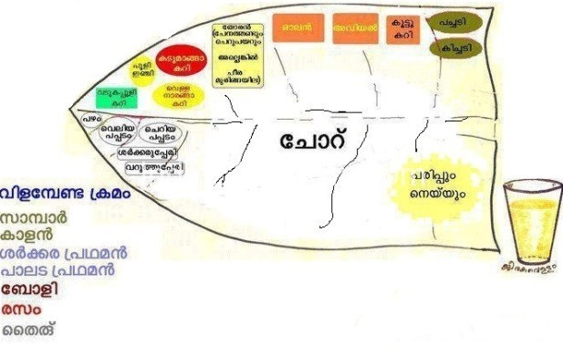onamsaddhya