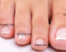 Your toes and your personality